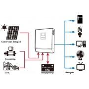 Автономные системы электропитания дома (офиса, квартиры)