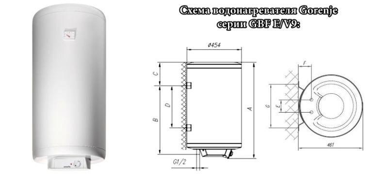Накопительный компактный водонагреватель Gorenje GBF 80 E/V9 сухой тэн